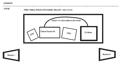 illustration of daniel miller's stage plan for his live setup